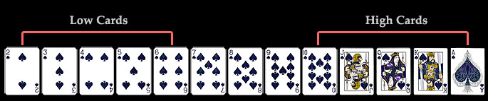 blackjack ace five count strategypage
